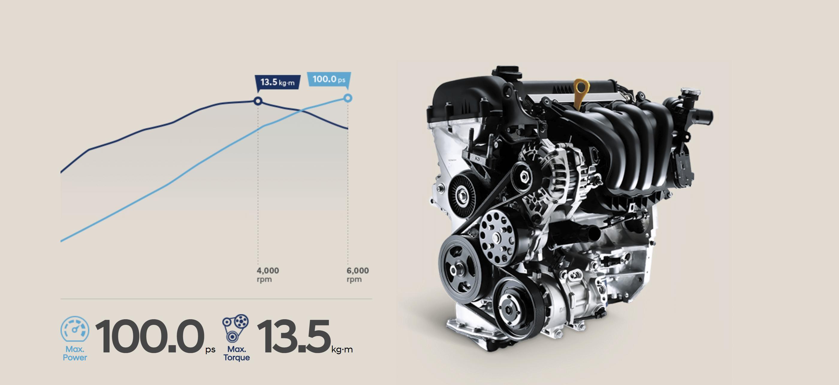 Động cơ Hyundai Accent